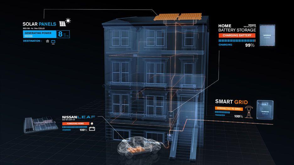 Architube: Wat als het benzinestation van de toekomst geen benzinestation is?