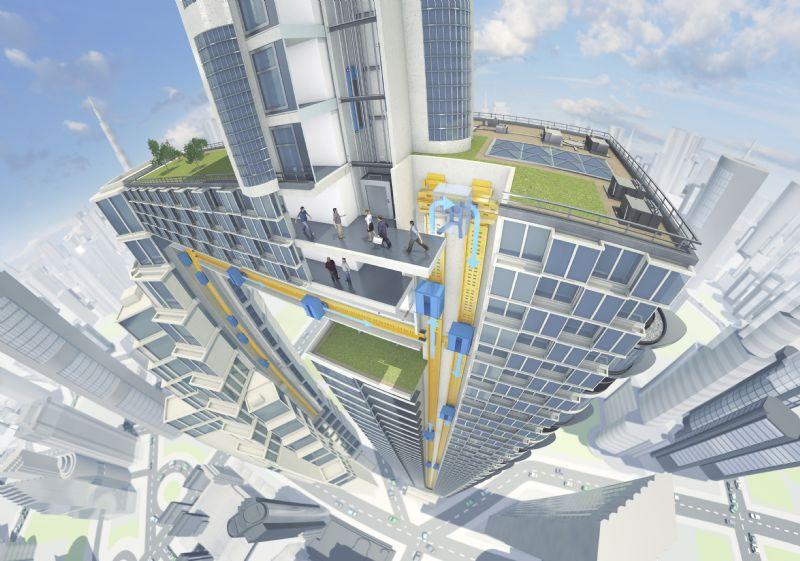 ThyssenKrupp volgens MIT bij '50 Smartest Companies 2015'