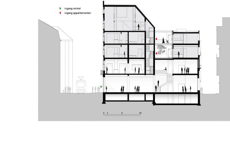 Abscis Architecten renoveert historisch pand in Schuurkensstraat in het Gentse