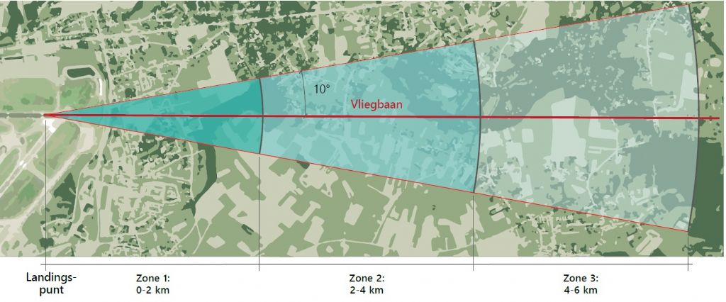 Gebied waar het risico op schade aan de dakpannen door overvliegende vliegtuigen het grootst is