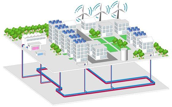 Zelzate wil restwarmte van de industrie nuttig gebruiken
