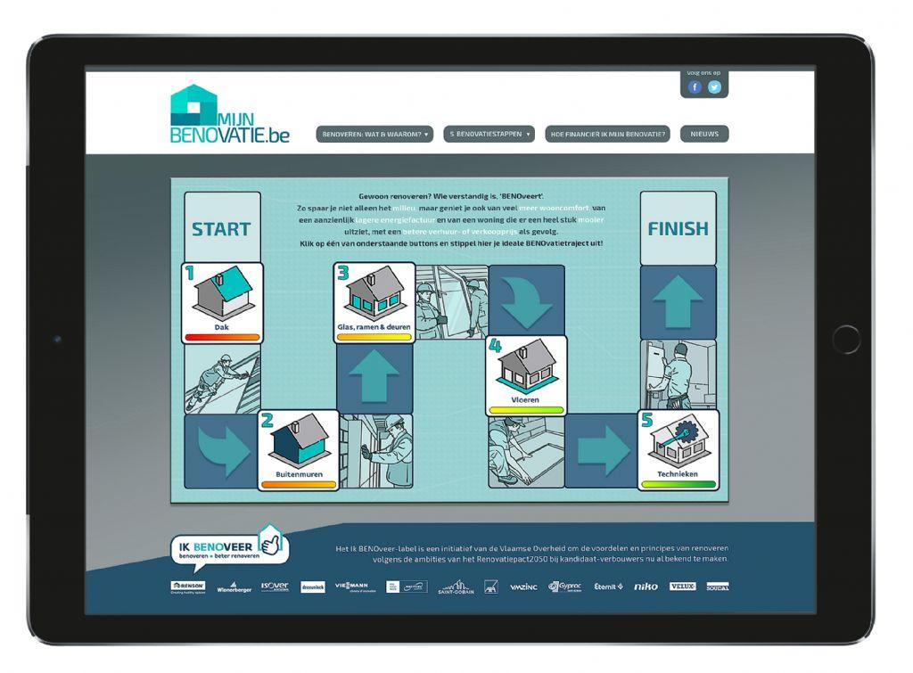 De homepage van www.mijnBENOvatie.be.