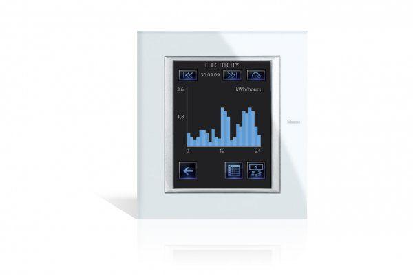 Het domoticasysteem van BTicino houdt het energieverbruik onder controle.