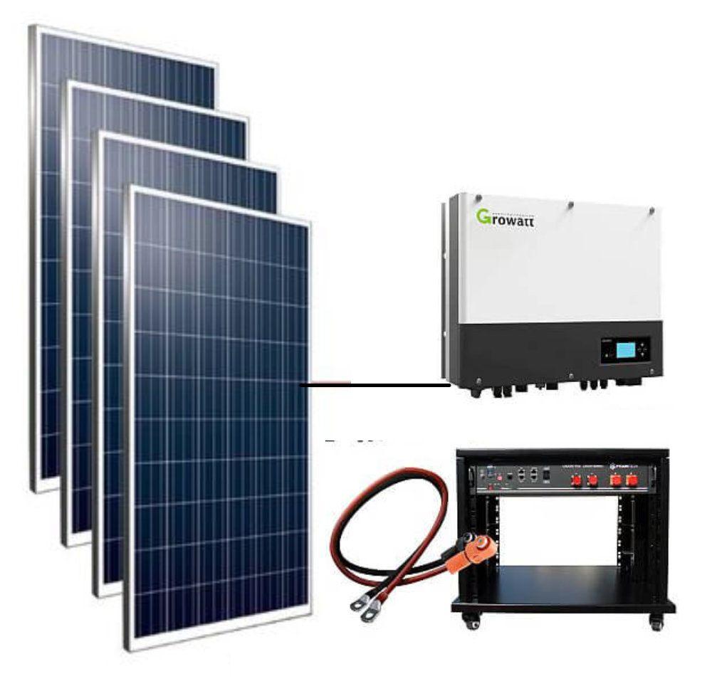 Batterijen: de weg uit de onzekerheid voor de PV-wereld?