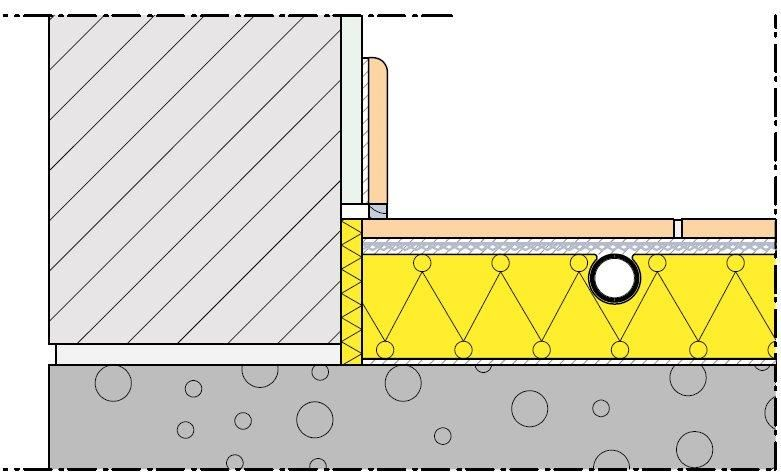 Dun vloerverwarmingssysteem zonder dekvloer.