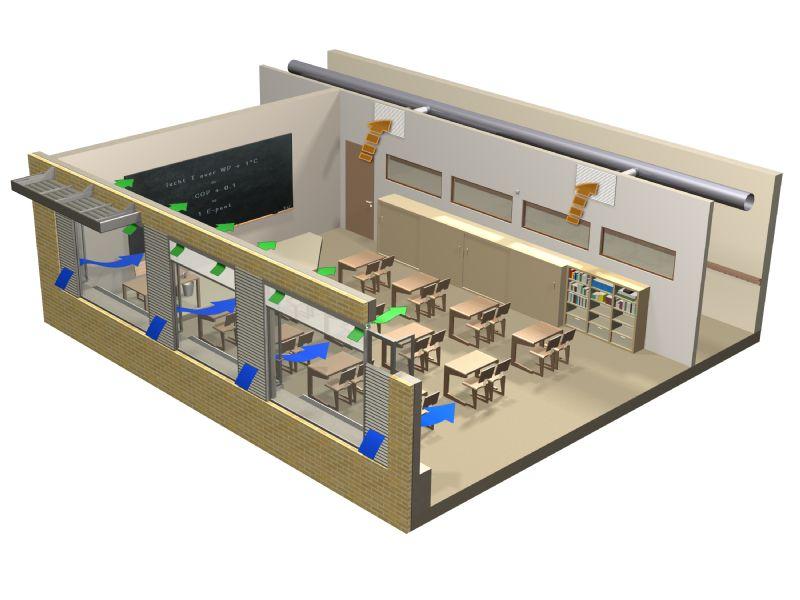 Concept voor een school met een gezond binnenklimaat.