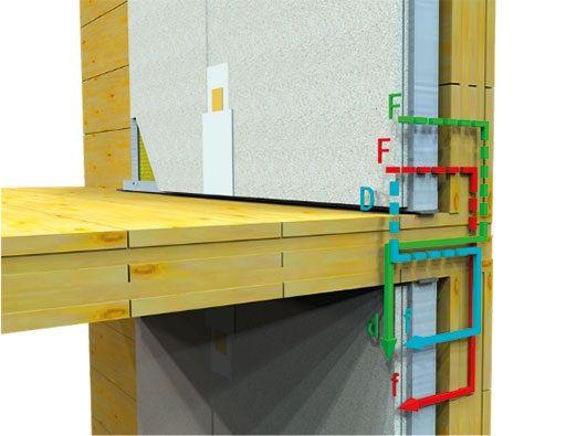 Transmission latérale du bruit dans les structures en CLT