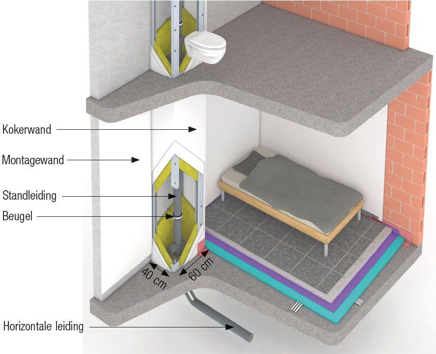 Ontwerp van een waterafvoerinstallatie waarbij in de slaapkamer een normaal akoestisch comfort behaald wordt (hoogte: 2,8 m, volume: 30 m³).