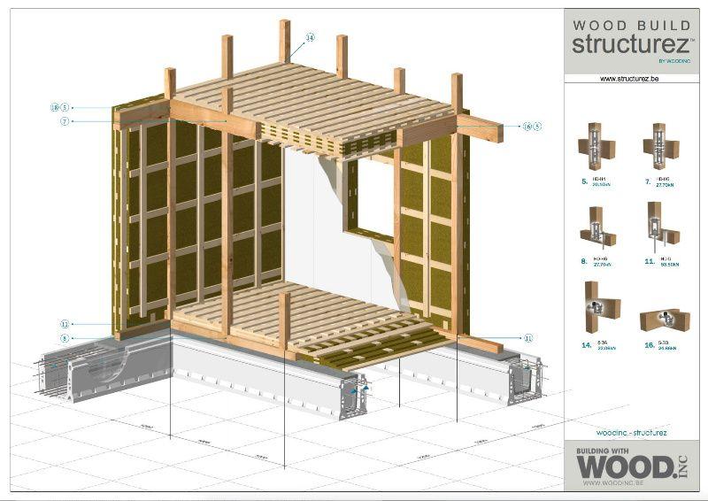 Structurez: stevig houtskelet in een oogwenk