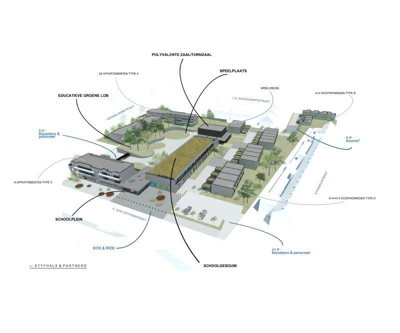 Een overzicht van de hele site, met de school als centrale ontmoetingsplaats