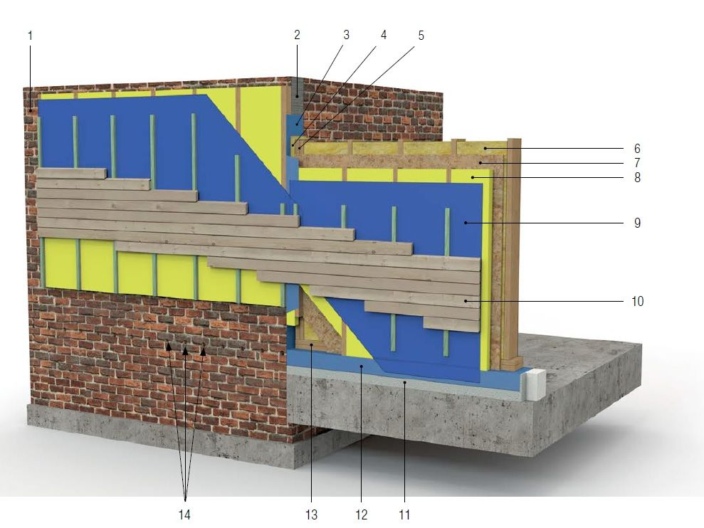 Verbinding tussen een metselwerkwand en een houtskelet