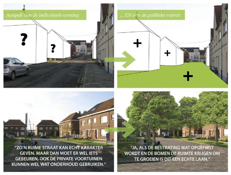 Vernieuwing van de publieke ruimte in wijk Pollare.