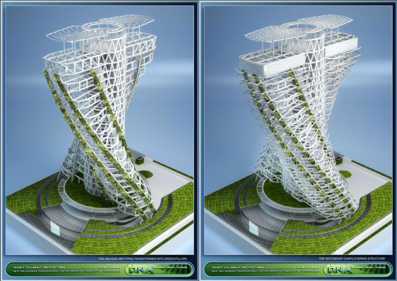 Structureel concept B.