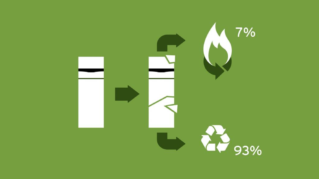 Vaillant : excellente recyclabilité pour les produits Green iQ