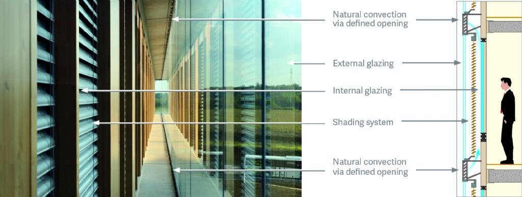 Tweede-huidgevels: kies de juiste combinatie van glas voor optimale voordelen
