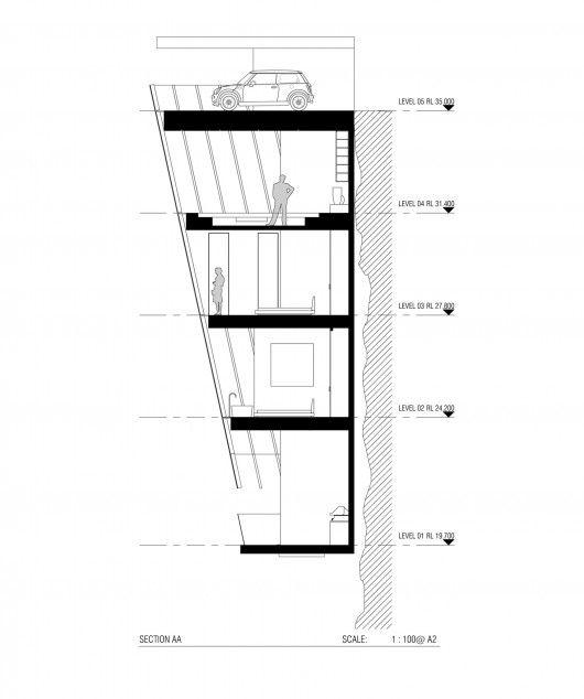 De inrichting van de verschillende verdiepingen