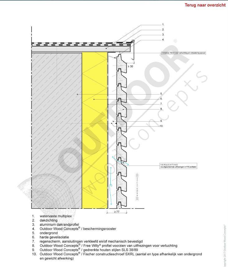 Outdoor Wood Concepts® geeft technische presentatie op Batibouw