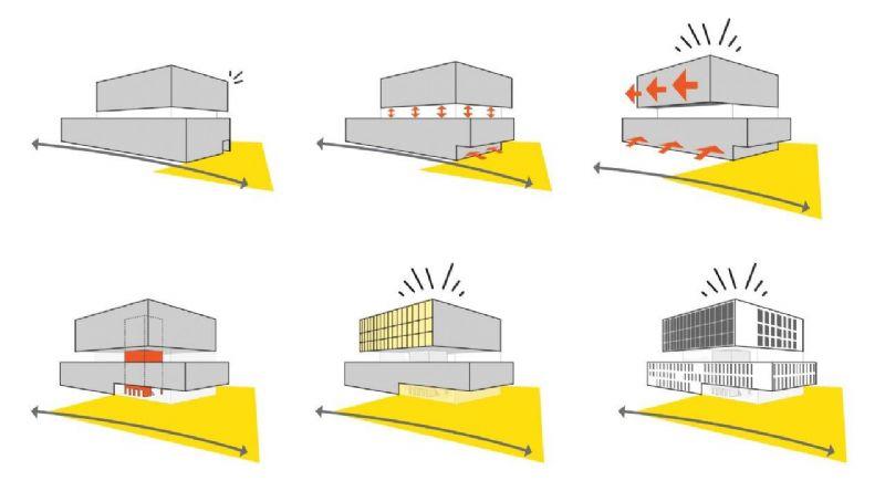 Schema gebouwenvolume.