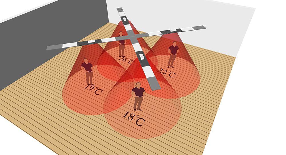 Matrix: geoptimaliseerd energieplatform met plafondverwarming