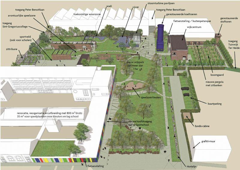 Stadsvernieuwingsproject De Porre, Gent