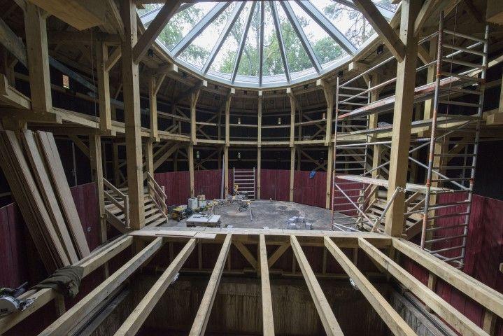 The Globe Theatre, Nederland