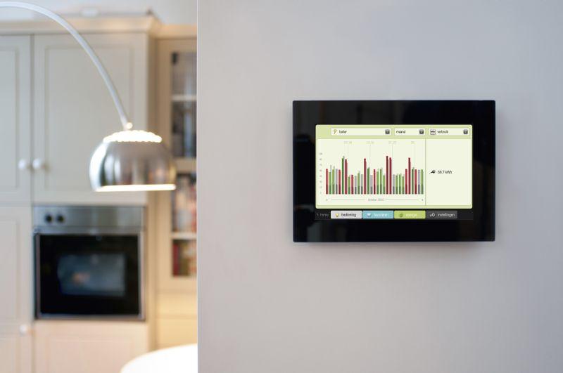 Niko Home Control meet de verbruikte energie in de woonst.