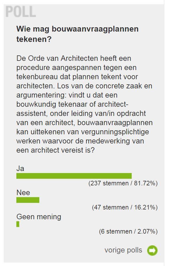 Poll NAV.