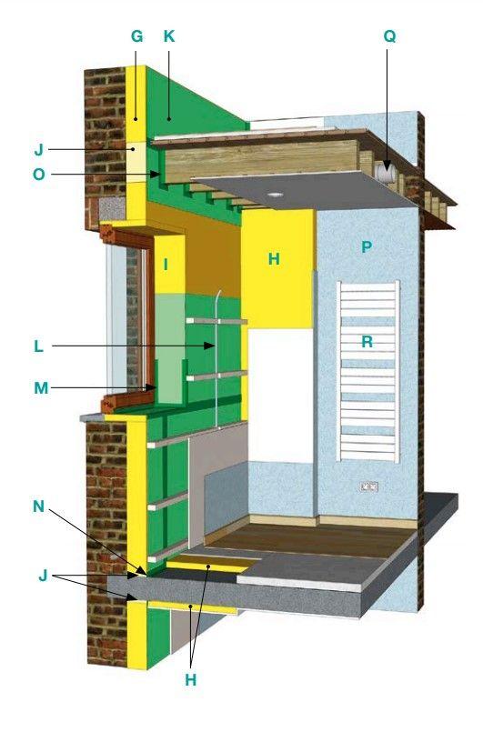 Mogelijke situatie na het aanbrengen van de binnenisolatie volgens de aansluitingsdetails.