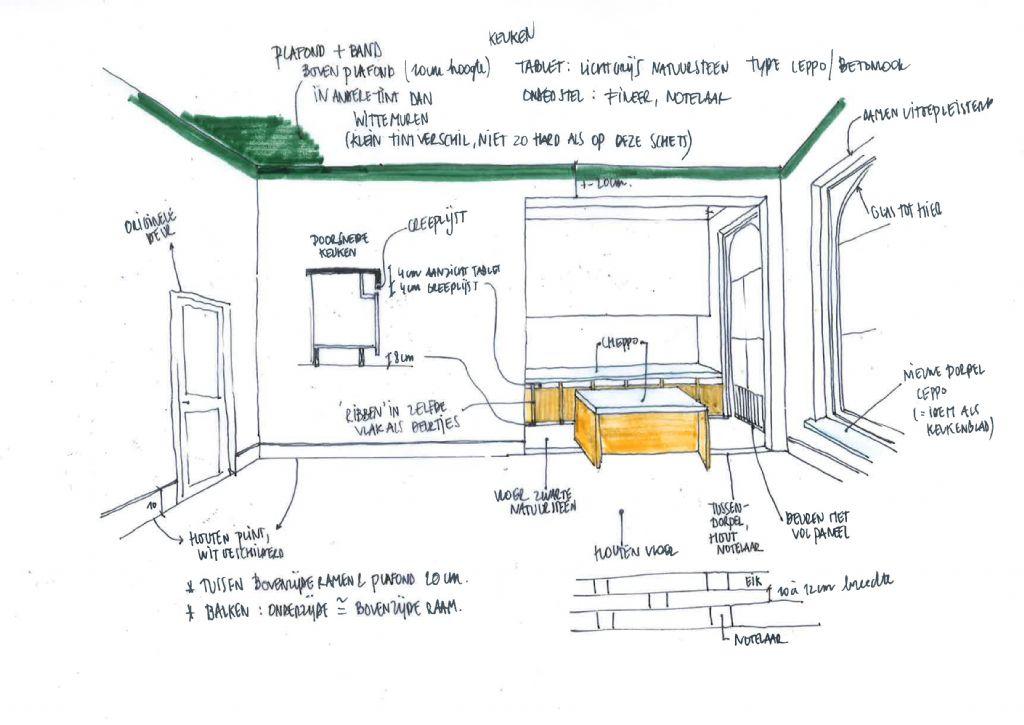 Schetsen ontwerp interieur