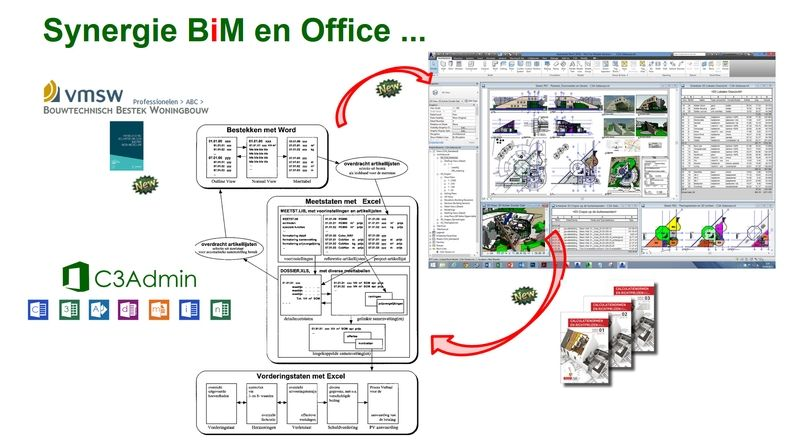 Via een C3A-Export-mechanisme in Revit en een C3A-Import-mechanisme in Excel wordt alle geometrie in een detailmeetstaat gelinkt aan de VMSW-tekst gegoten.