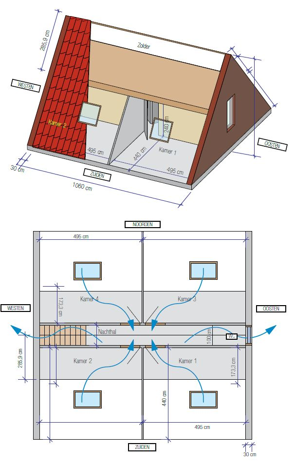 Voorstelling van de als model gebruikte woning
