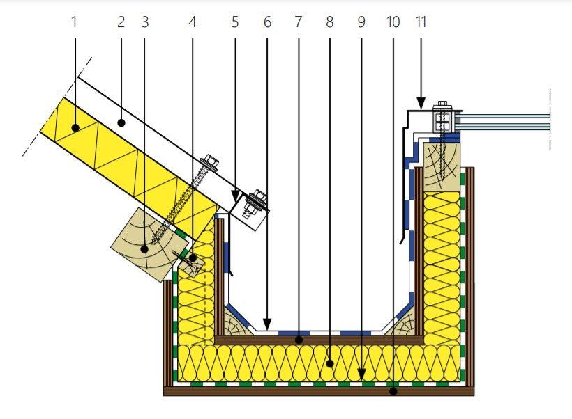 Uitvoering van een bakgoot ter hoogte van de aansluiting tussen een dakschild en een daklicht.