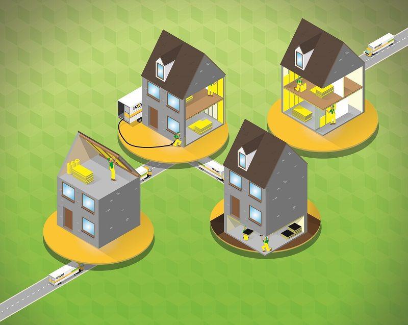 Rénovation et rétro-isolation : tous les systèmes et solutions sur www.renoveravecisover.be