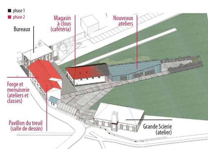 Plan du site et phases de travaux