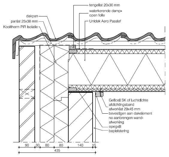 Kingspan Unidek biedt gratis technische bouwdetails voor EPB-aanvaarde bouwknopen