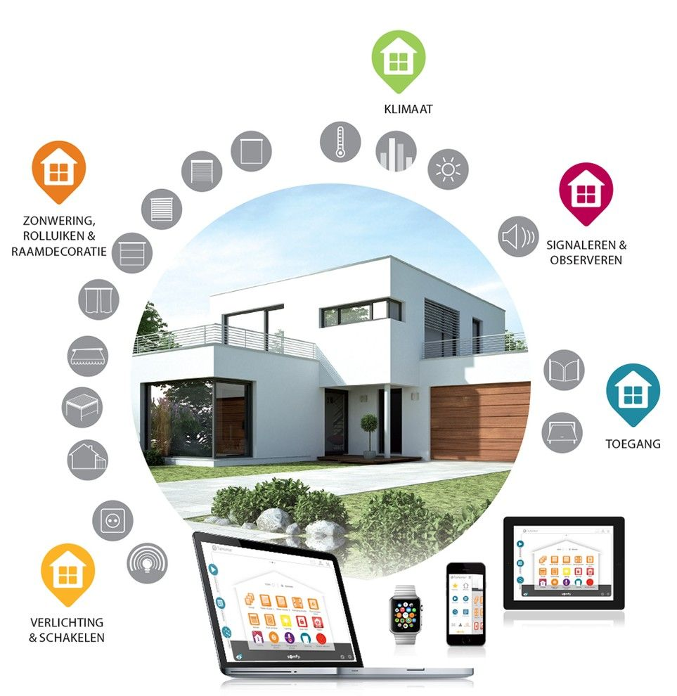 WTCB organiseert sessie over daglicht en zonwering in smart homes