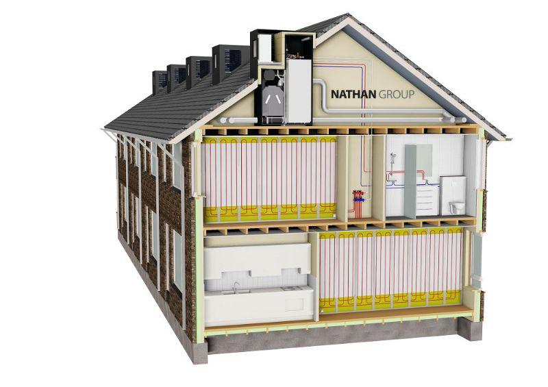Energiemodule lucht-dak.
