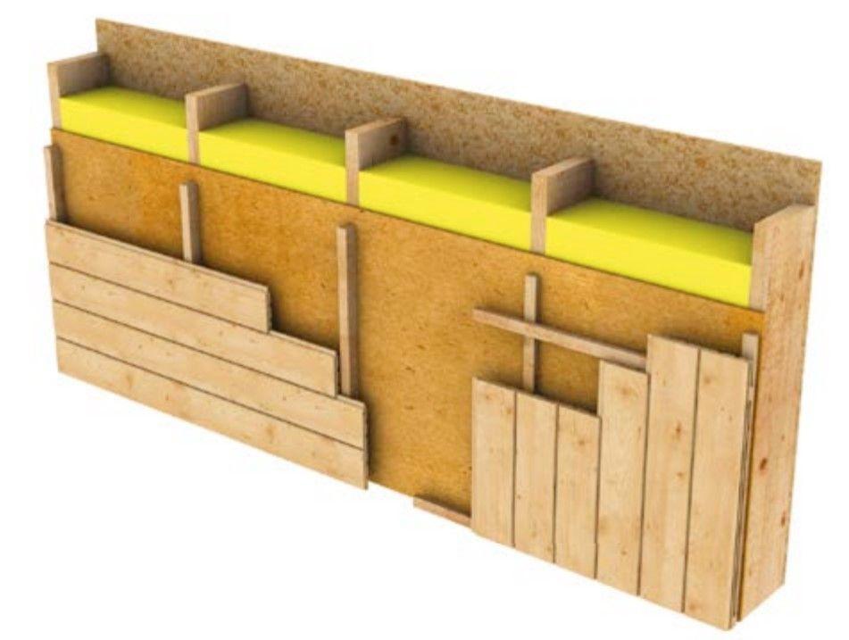 Niet-opengewerkte houten gevelbekledingen
