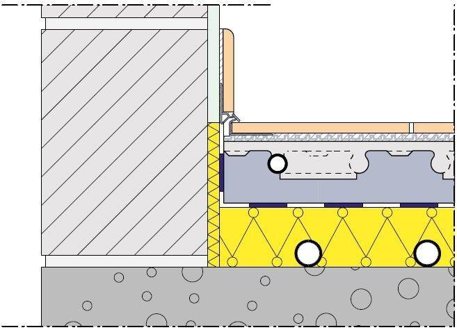 Innovatieve vloerverwarmingssystemen