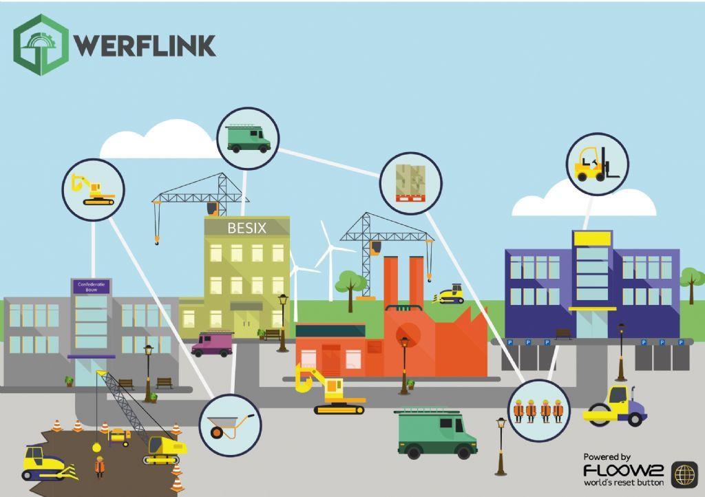 Momenteel telt Werflink 415 gebruikersaccounts, gespreid over 275 bouwbedrijven.