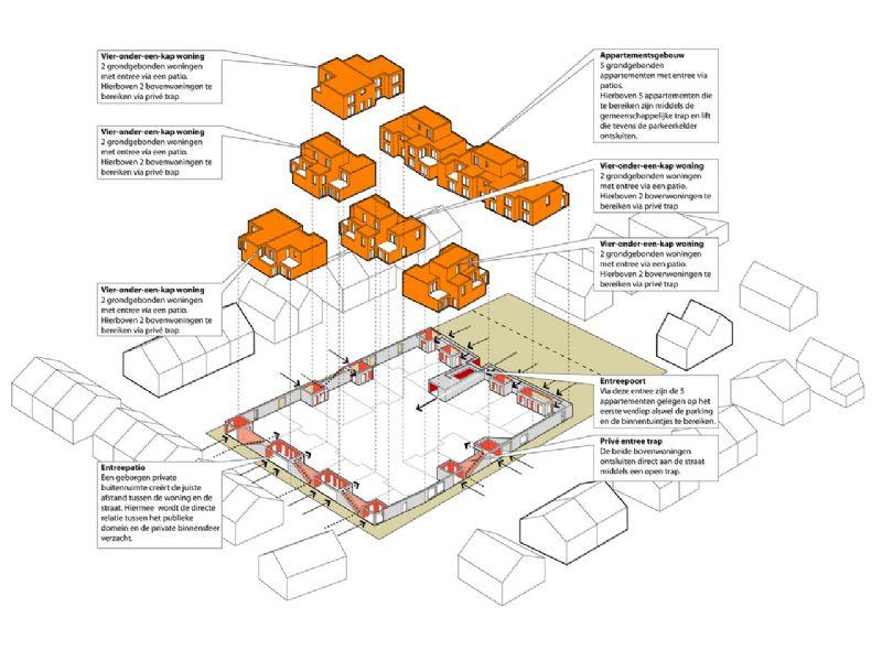 Diagram van het Schuurblok, Ranst.