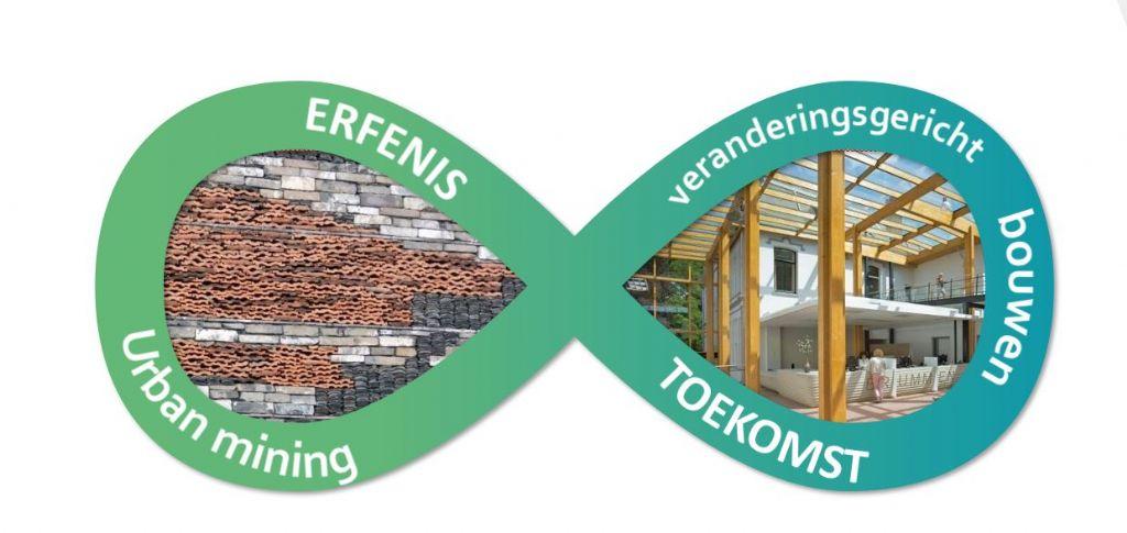 """Jonas Voorter (UHasselt): """"Nood aan nieuw juridisch kader om investeerders warm te maken voor circulaire bouwprojecten"""""""