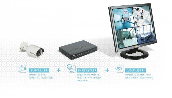 Bticino lance l'assortiment CCTV sur le marché
