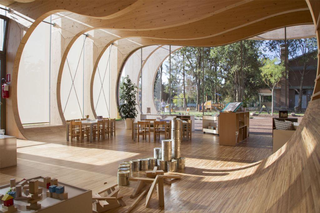 Rubner's Kleuterschool, Italië