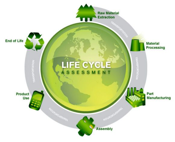Catherine De Wolf: Life Cycle Assessment