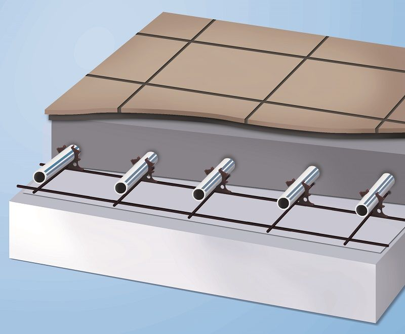 Uponor Classic