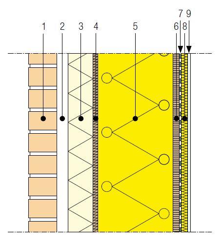 Verbinding tussen een bakstenen gevel en een houten skelet