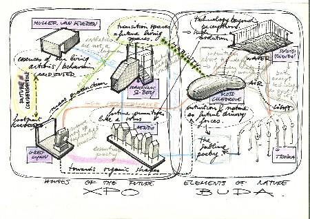 Zeven visionaire visies op de toekomstige woonbeleving