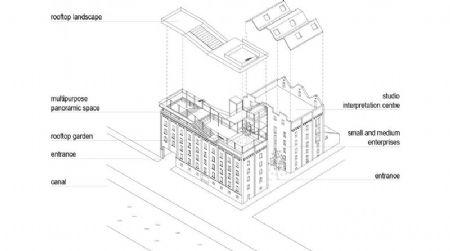 COOP,  interpretatiecentrum en incubator voor kmo's_1
