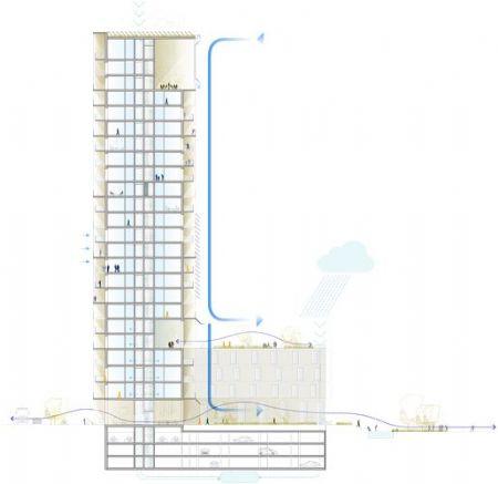 Residentiële Toren Antwerpen_9